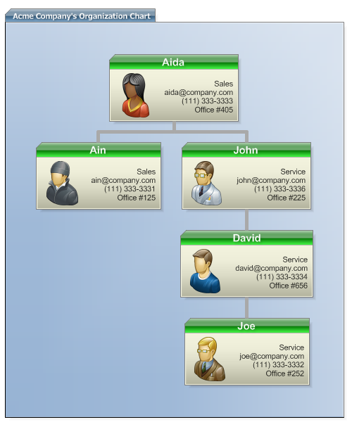 template for organizational chart